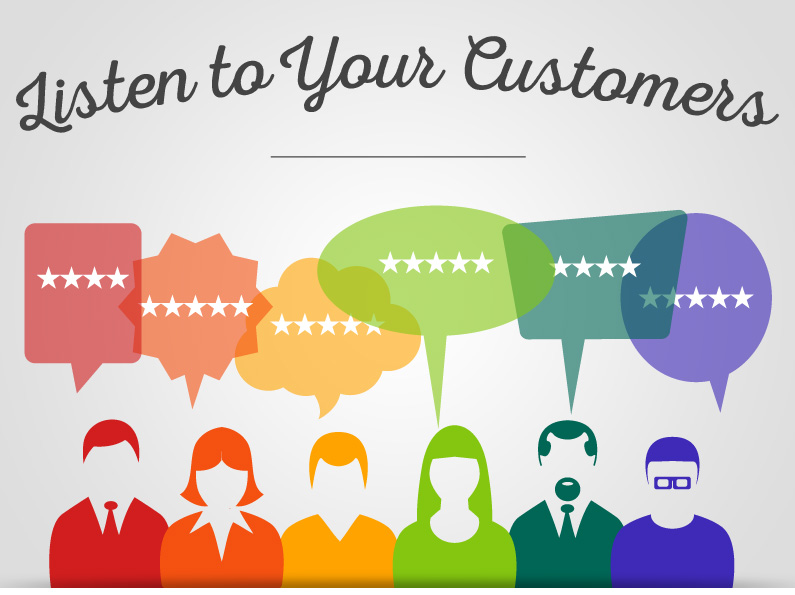 us-web-blog-listen-to-your-customers-the-importance-of-a-review-strategy.jpg